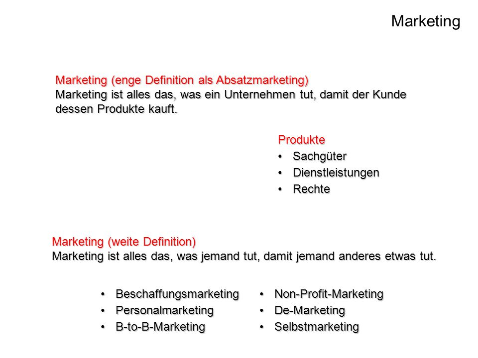 Marketing Marketing (enge Definition als Absatzmarketing)