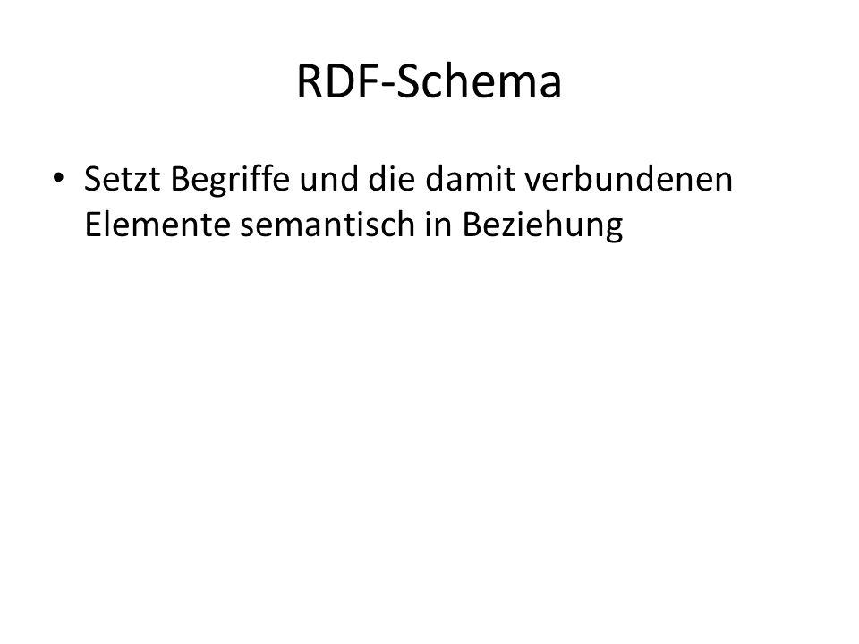 RDF-Schema Setzt Begriffe und die damit verbundenen Elemente semantisch in Beziehung