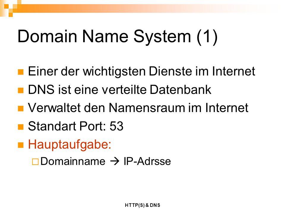 Domain Name System (1) Einer der wichtigsten Dienste im Internet