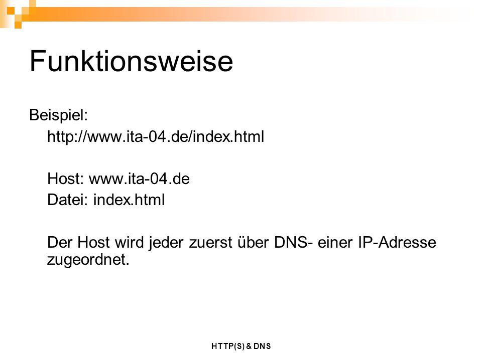 Funktionsweise Beispiel: http://www.ita-04.de/index.html