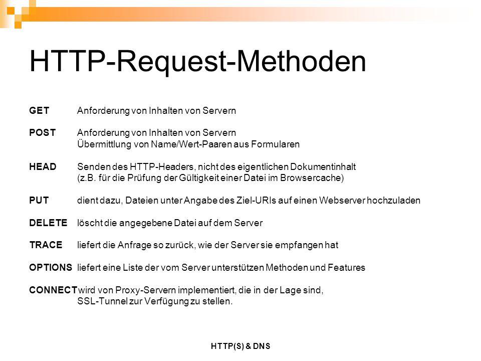HTTP-Request-Methoden