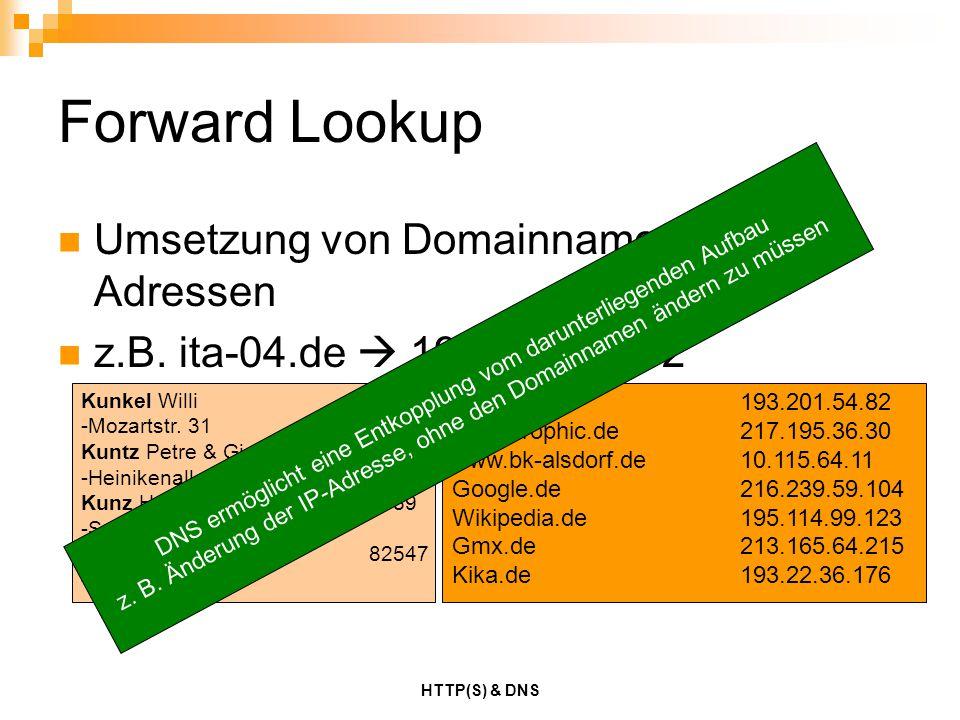 Forward Lookup Umsetzung von Domainname in IP-Adressen