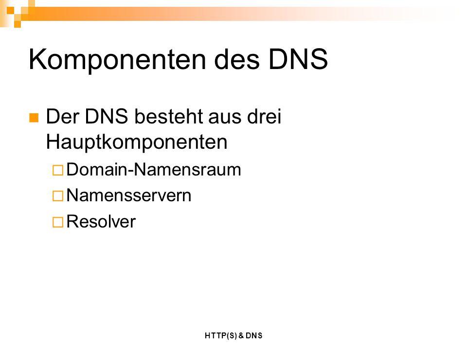 Komponenten des DNS Der DNS besteht aus drei Hauptkomponenten