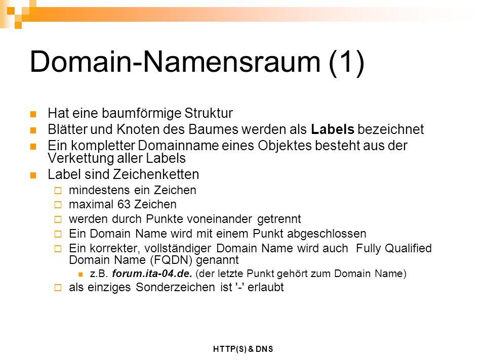 Domain-Namensraum (1) Hat eine baumförmige Struktur