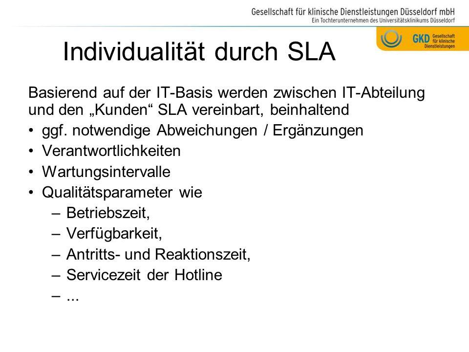 Individualität durch SLA