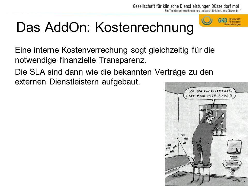 Das AddOn: Kostenrechnung