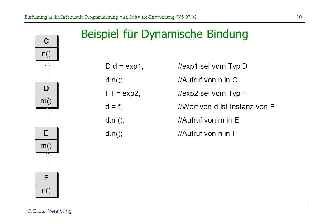 Beispiel für Dynamische Bindung