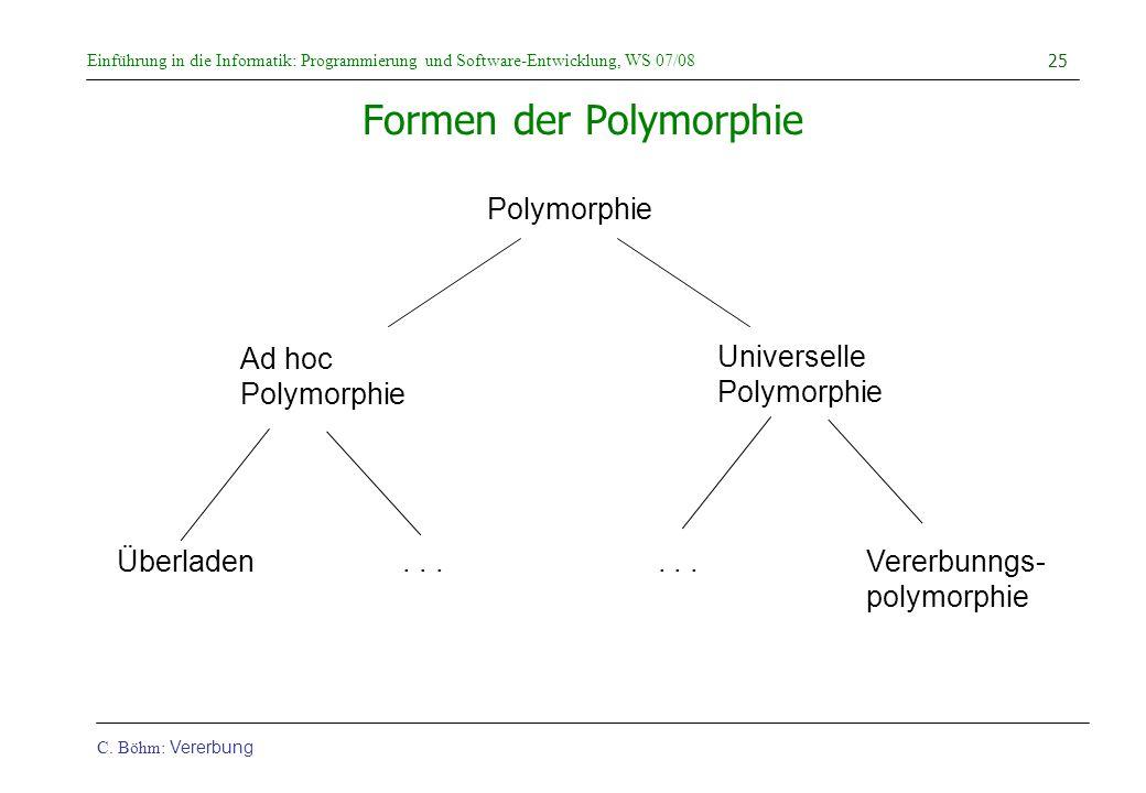 Formen der Polymorphie
