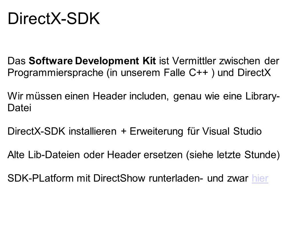 DirectX-SDK Das Software Development Kit ist Vermittler zwischen der Programmiersprache (in unserem Falle C++ ) und DirectX.