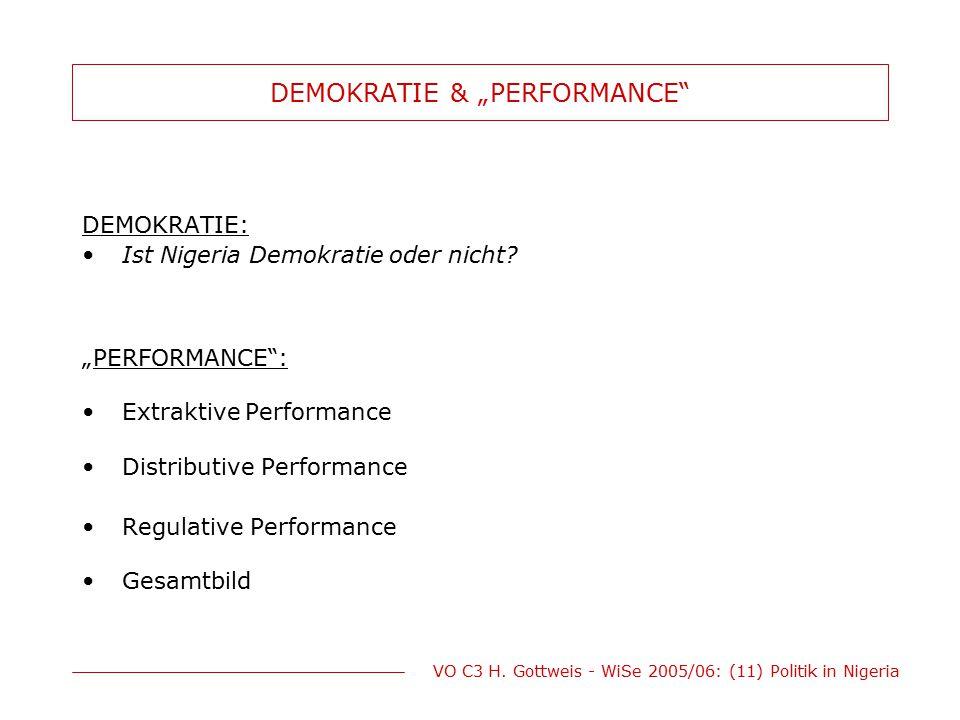 "DEMOKRATIE & ""PERFORMANCE"