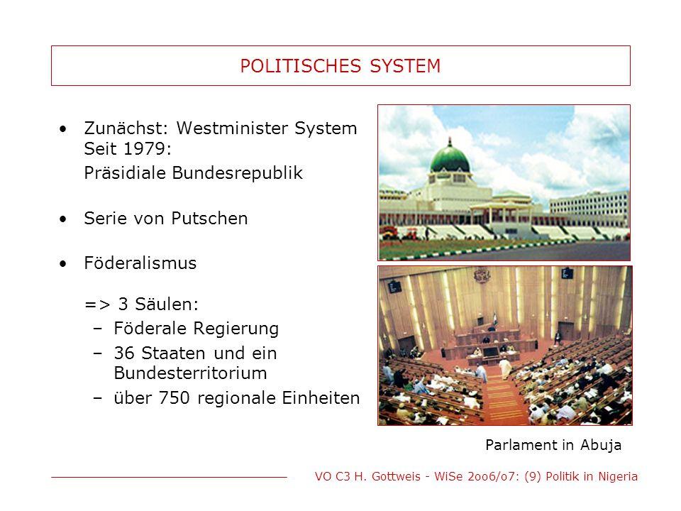 POLITISCHES SYSTEM Zunächst: Westminister System Seit 1979: