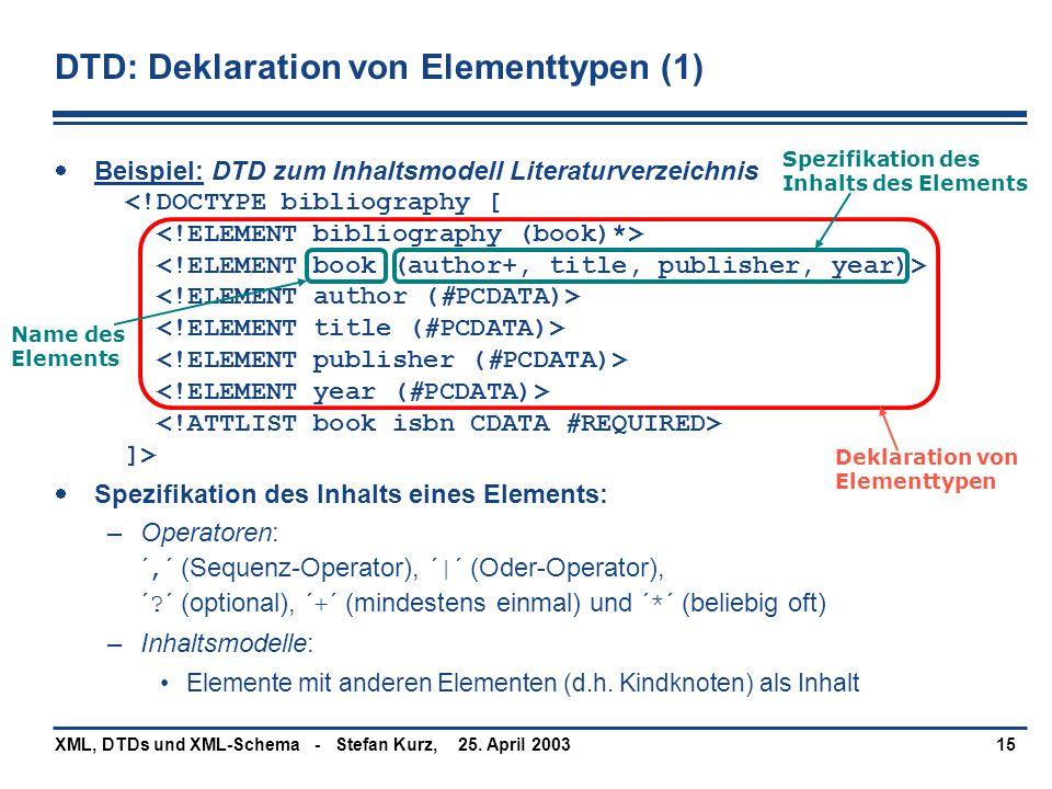 DTD: Deklaration von Elementtypen (1)