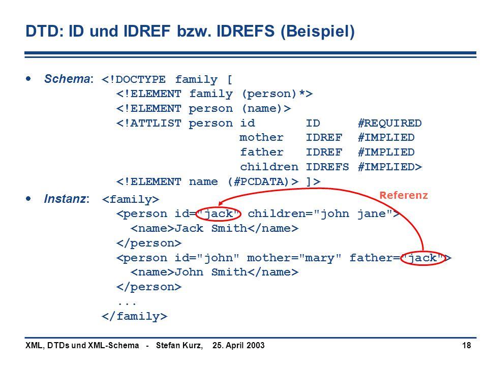DTD: ID und IDREF bzw. IDREFS (Beispiel)