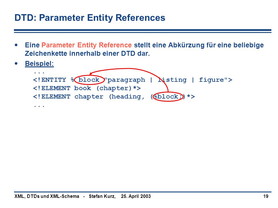 DTD: Parameter Entity References