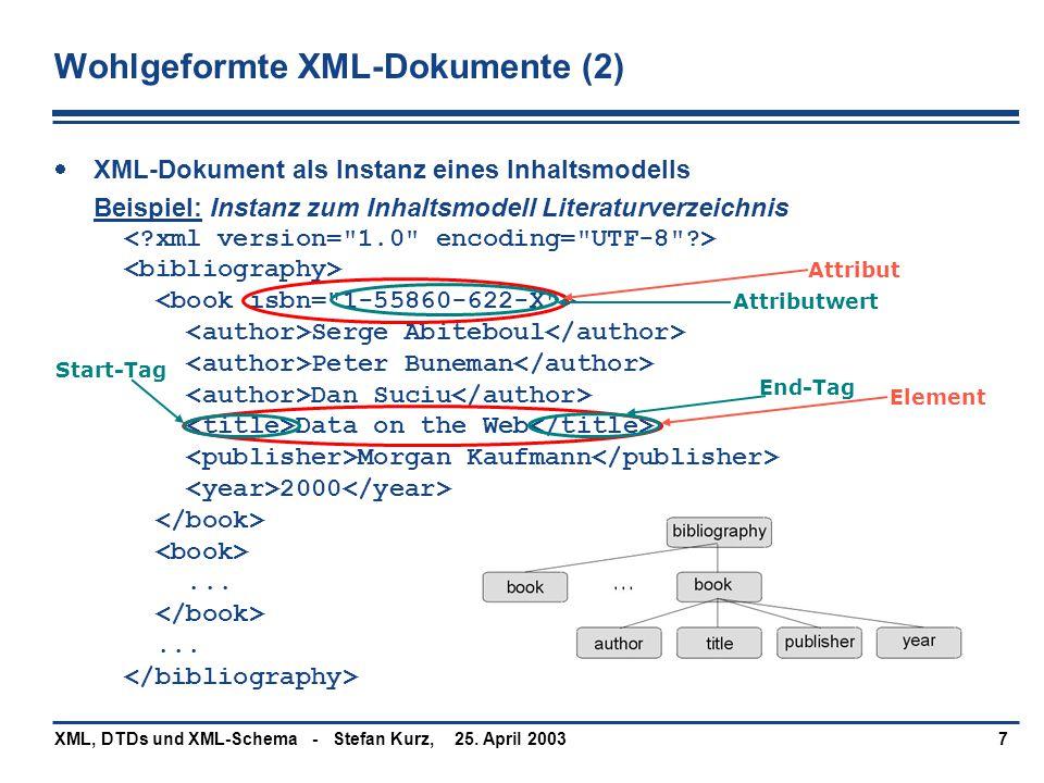 Wohlgeformte XML-Dokumente (2)