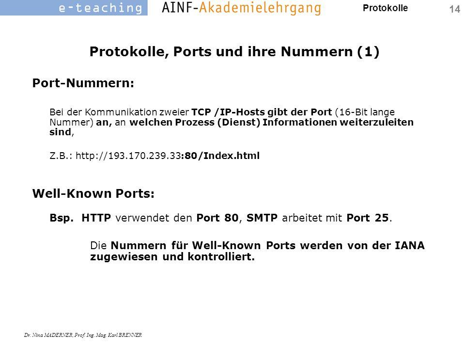 Protokolle, Ports und ihre Nummern (1)
