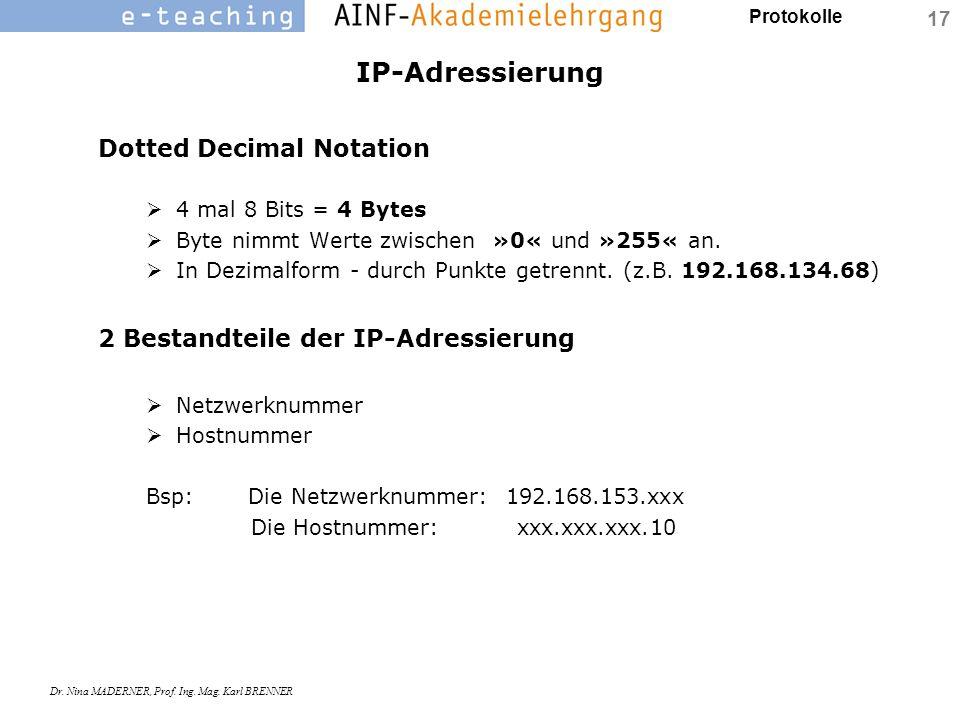 IP-Adressierung Dotted Decimal Notation