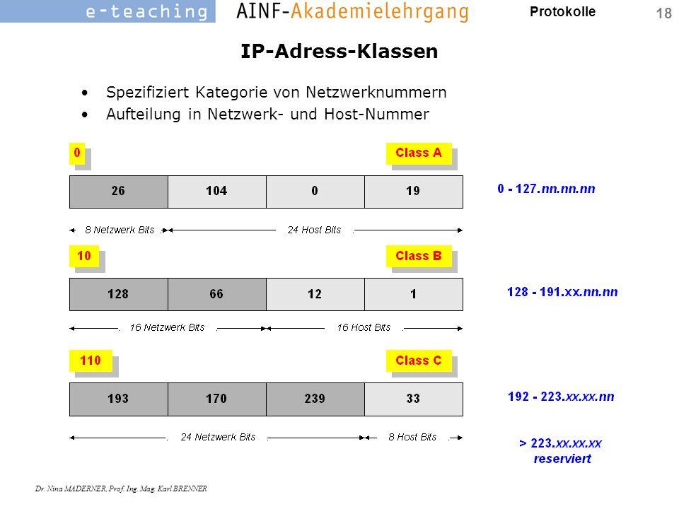 IP-Adress-Klassen Spezifiziert Kategorie von Netzwerknummern
