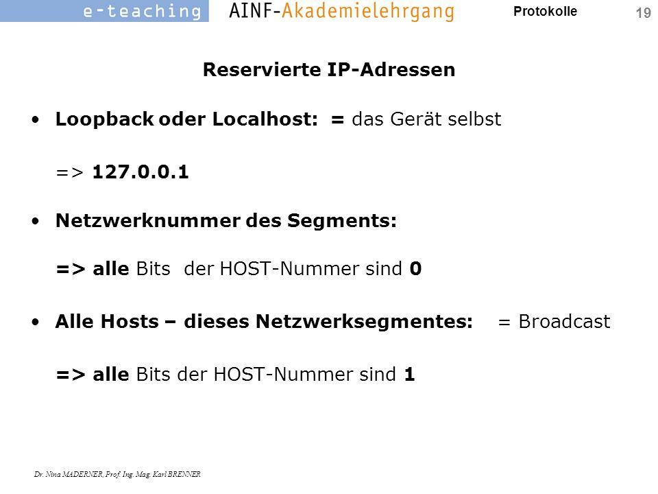 Reservierte IP-Adressen