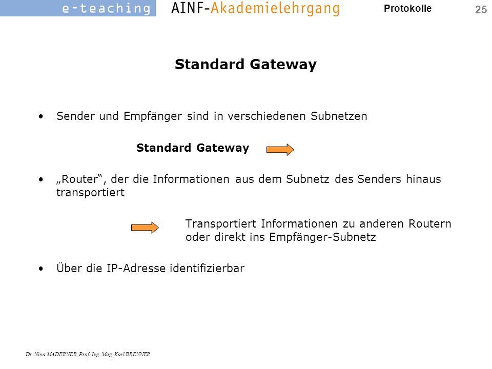 Standard Gateway Sender und Empfänger sind in verschiedenen Subnetzen