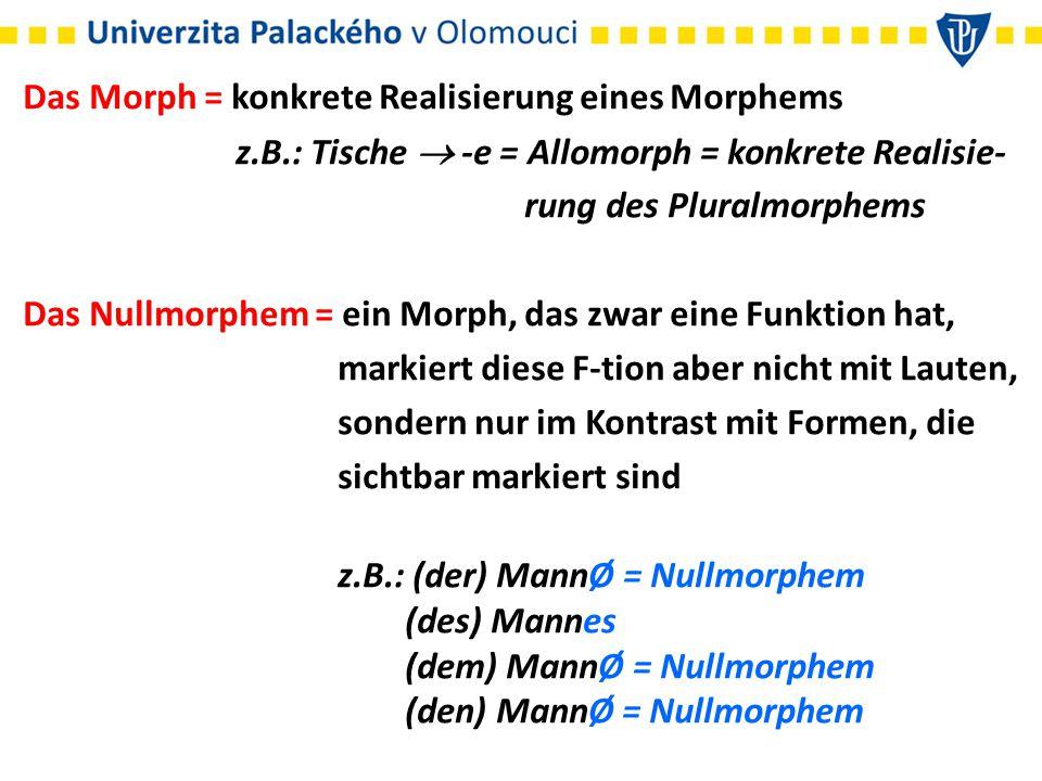 Das Morph = konkrete Realisierung eines Morphems