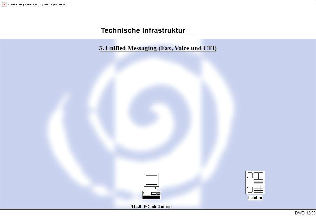 Technische Infrastruktur 3. Unified Messaging (Fax, Voice und CTI)