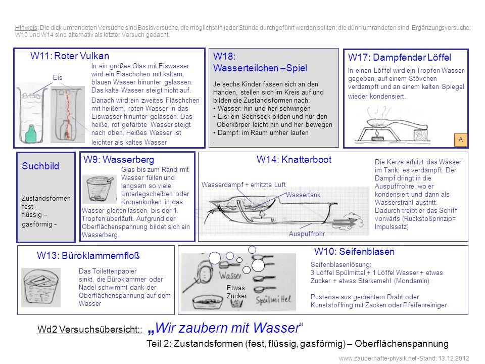 Wasserteilchen –Spiel W17: Dampfender Löffel