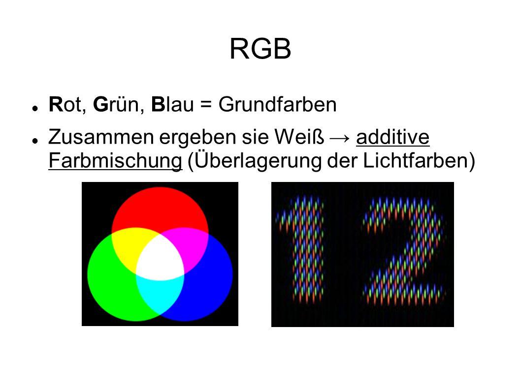 RGB Rot, Grün, Blau = Grundfarben