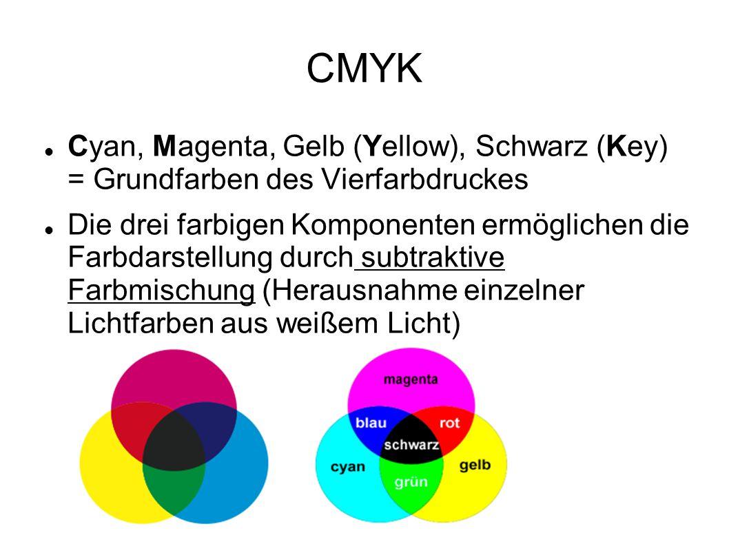 CMYK Cyan, Magenta, Gelb (Yellow), Schwarz (Key) = Grundfarben des Vierfarbdruckes.