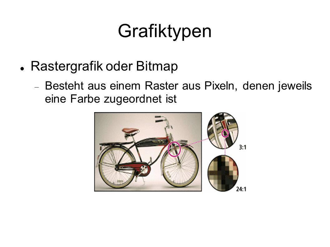 Grafiktypen Rastergrafik oder Bitmap
