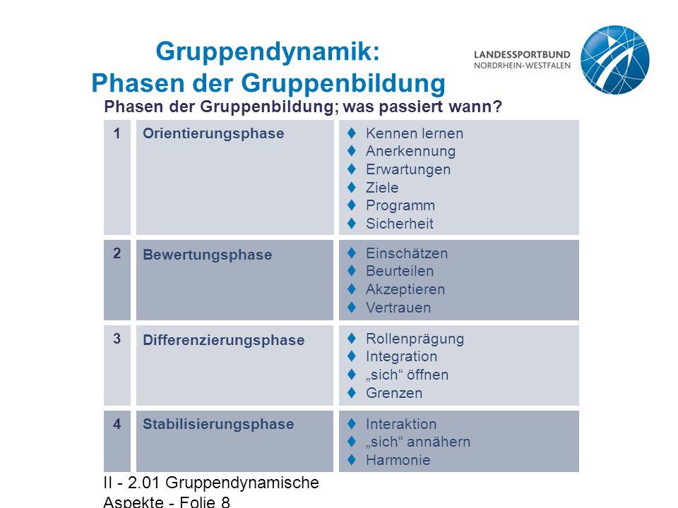 Gruppendynamik: Phasen der Gruppenbildung