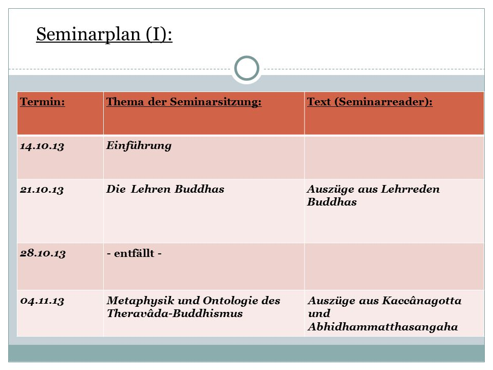 Seminarplan (I): Termin: Thema der Seminarsitzung:
