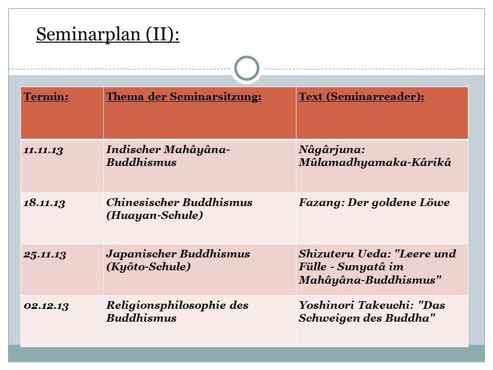 Seminarplan (II): Termin: Thema der Seminarsitzung: