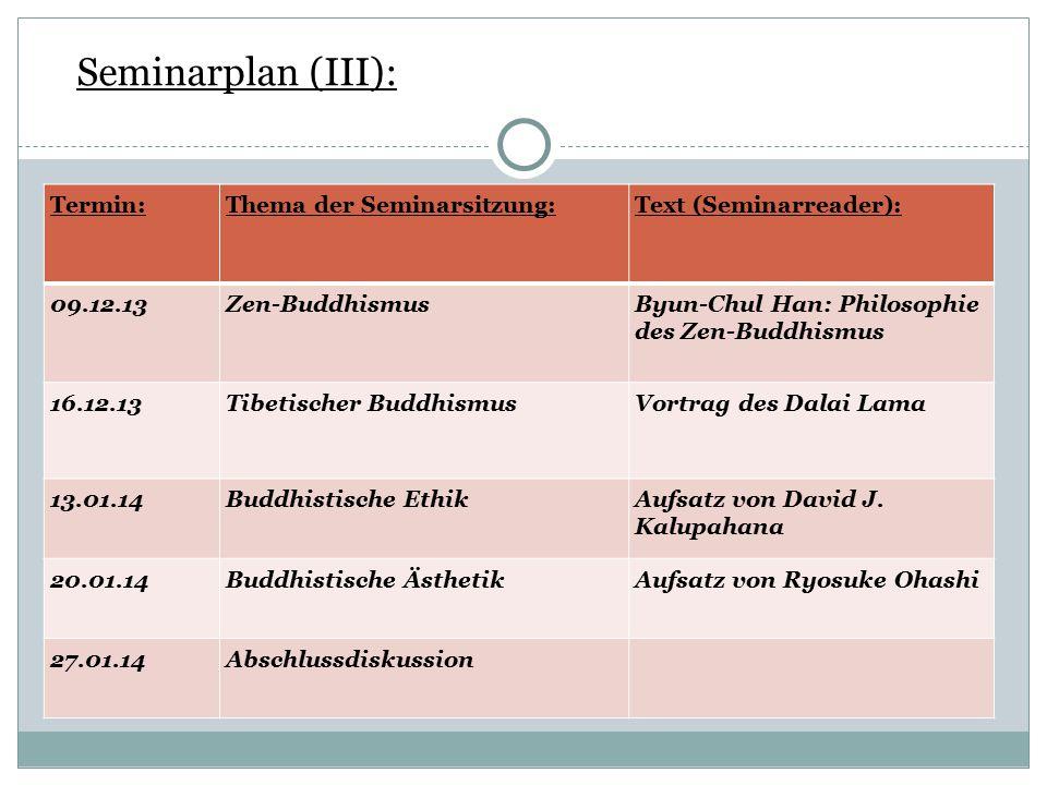 Seminarplan (III): Termin: Thema der Seminarsitzung: