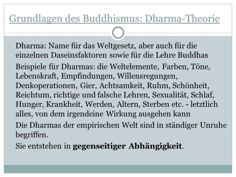 Grundlagen des Buddhismus: Dharma-Theorie