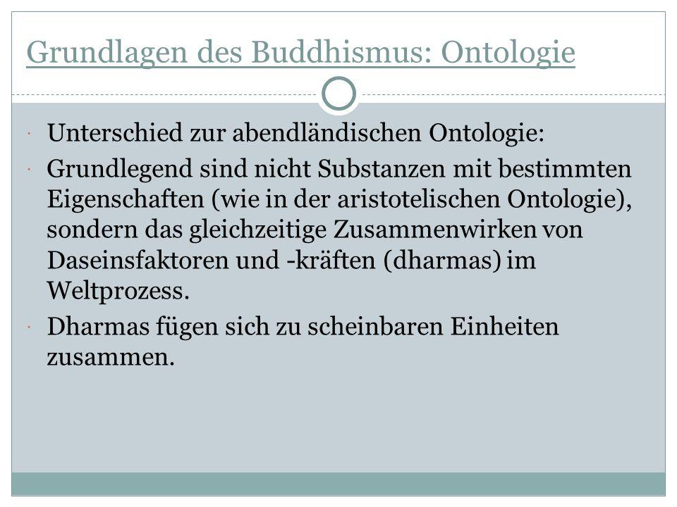 Grundlagen des Buddhismus: Ontologie