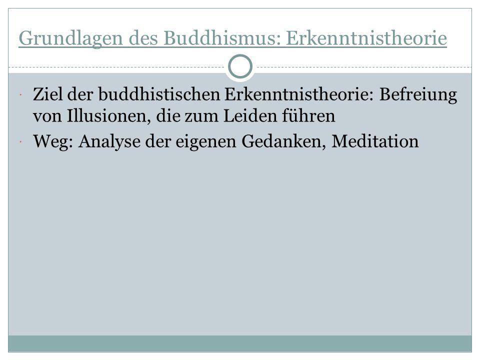 Grundlagen des Buddhismus: Erkenntnistheorie