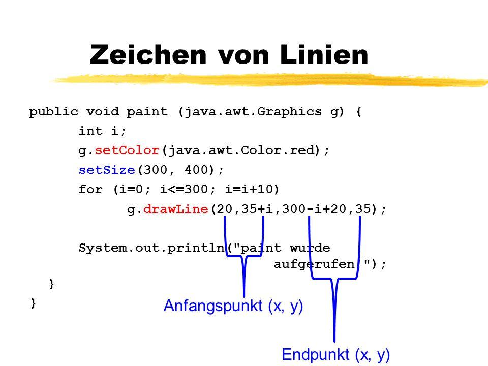 Zeichen von Linien Anfangspunkt (x, y) Endpunkt (x, y)