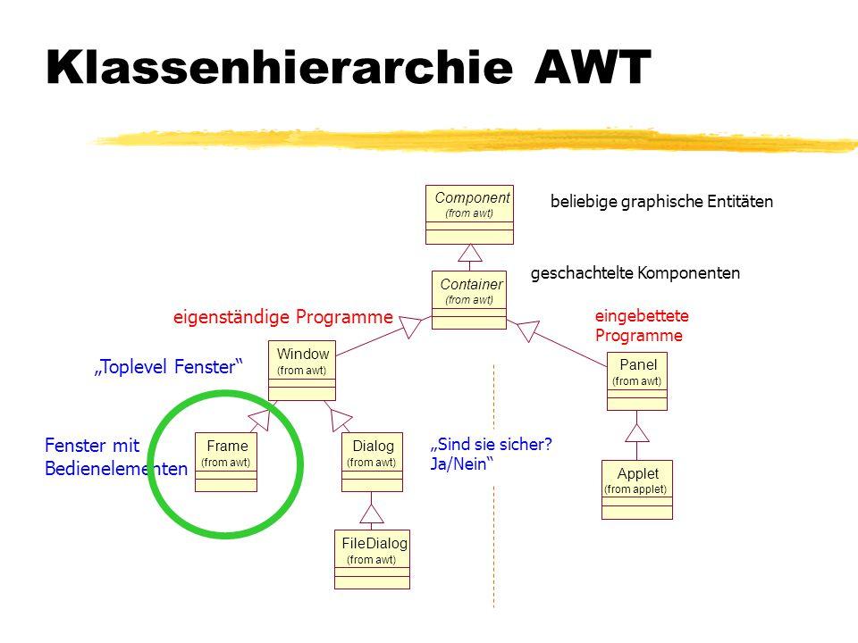 Klassenhierarchie AWT