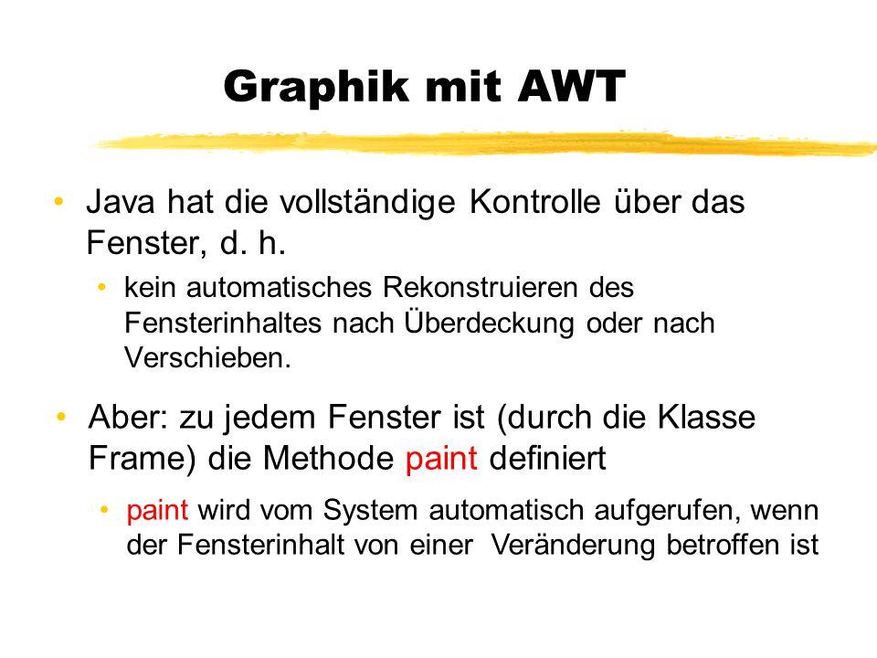 Graphik mit AWT Java hat die vollständige Kontrolle über das Fenster, d. h.