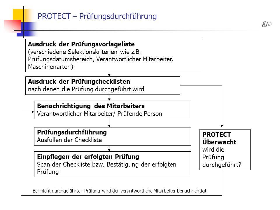 PROTECT – Prüfungsdurchführung