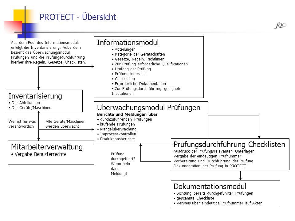 PROTECT - Übersicht Informationsmodul Inventarisierung