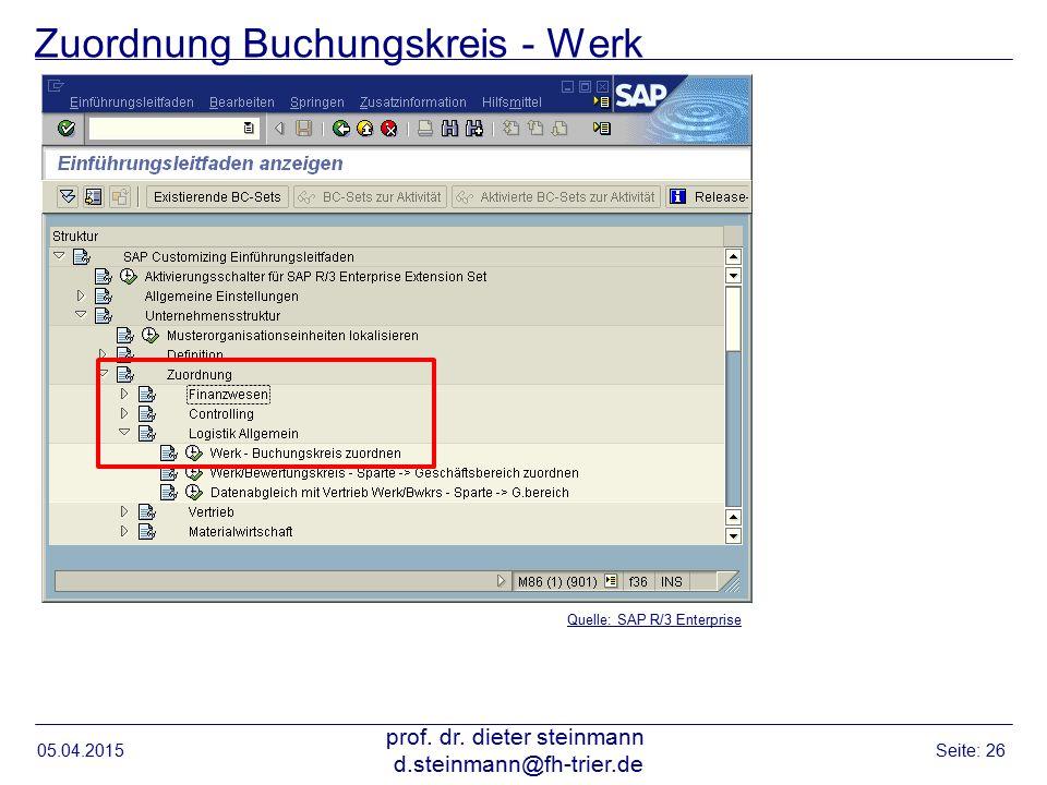 Zuordnung Buchungskreis - Werk