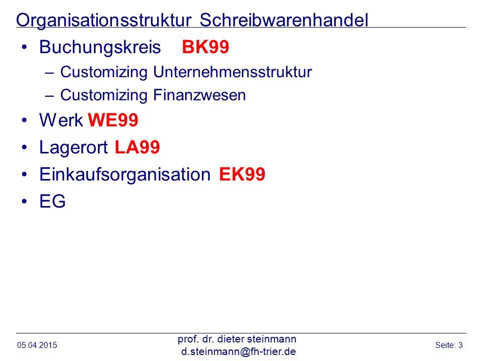 Organisationsstruktur Schreibwarenhandel