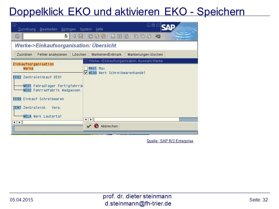 Doppelklick EKO und aktivieren EKO - Speichern