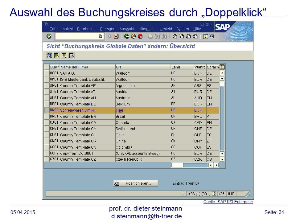 """Auswahl des Buchungskreises durch """"Doppelklick"""
