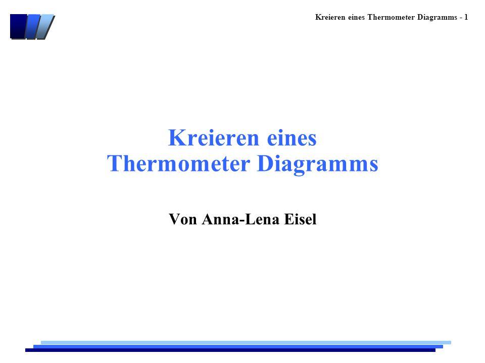 Kreieren eines Thermometer Diagramms