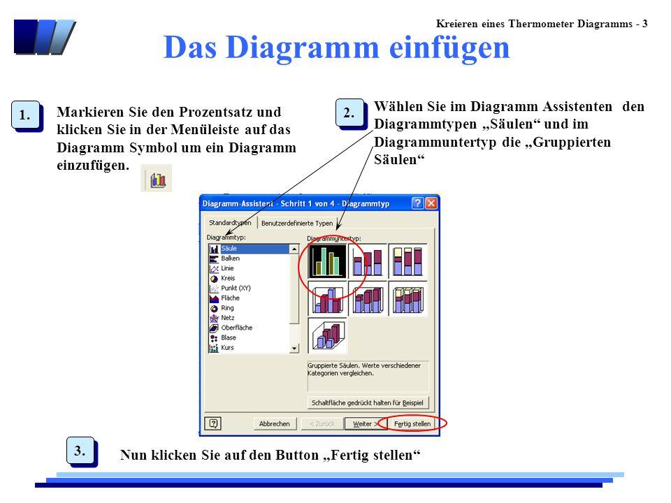 """Das Diagramm einfügen Wählen Sie im Diagramm Assistenten den Diagrammtypen """"Säulen und im Diagrammuntertyp die """"Gruppierten Säulen"""