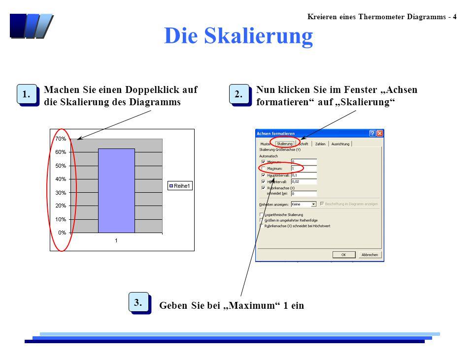 """Die Skalierung Machen Sie einen Doppelklick auf die Skalierung des Diagramms. Nun klicken Sie im Fenster """"Achsen formatieren auf """"Skalierung"""
