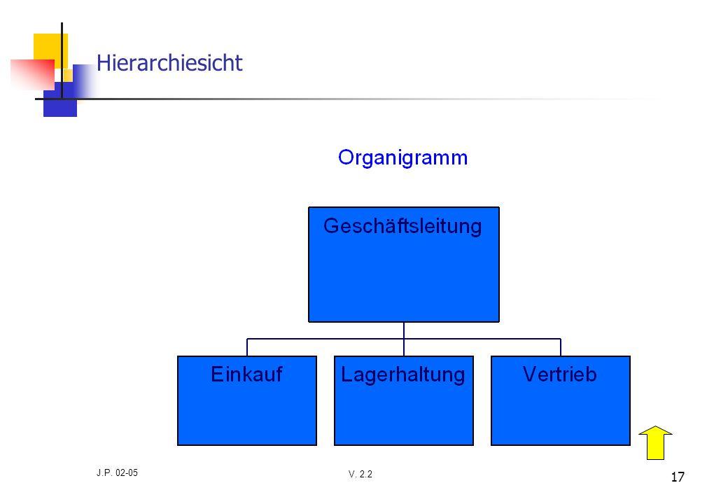Hierarchiesicht J.P. 02-05